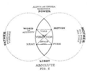 5.symbolicill.5