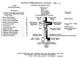 a_t-cross_cg1